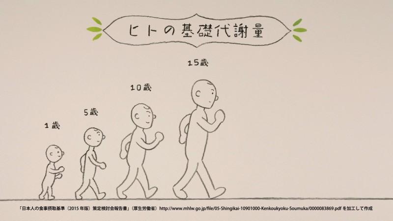 HRW151006_カラダの絵本95s_注釈.mov.00_00_12_21.Still004