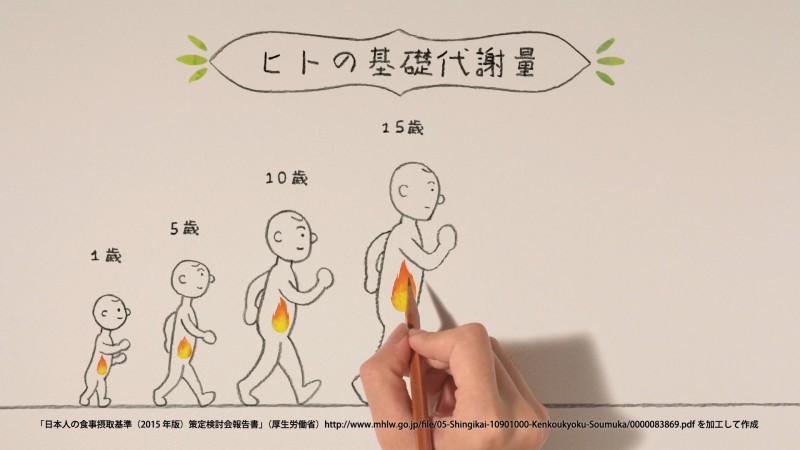 HRW151006_カラダの絵本95s_注釈.mov.00_00_14_06.Still005
