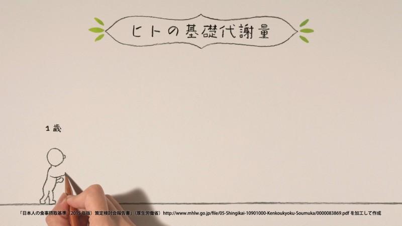 HRW151006_カラダの絵本95s_注釈.mov.00_00_08_15.Still003