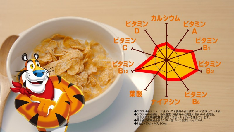19133_kellogs_CORN_A.mp4.00_00_19_13.静止画005
