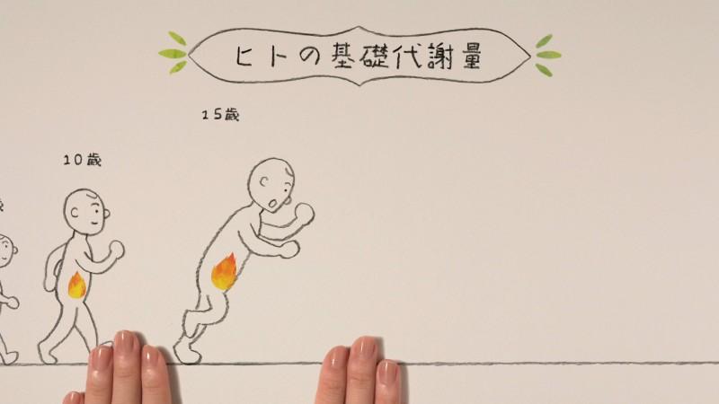 HRW151006_カラダの絵本95s_注釈.mov.00_00_19_00.Still007